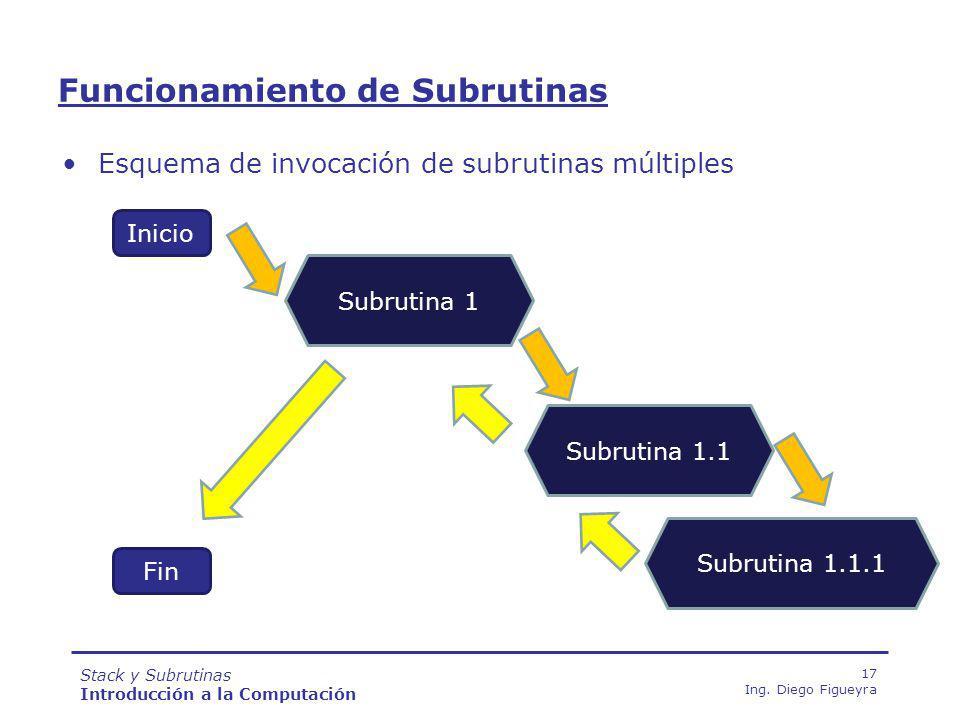 Stack y Subrutinas Introducción a la Computación 17 Ing.