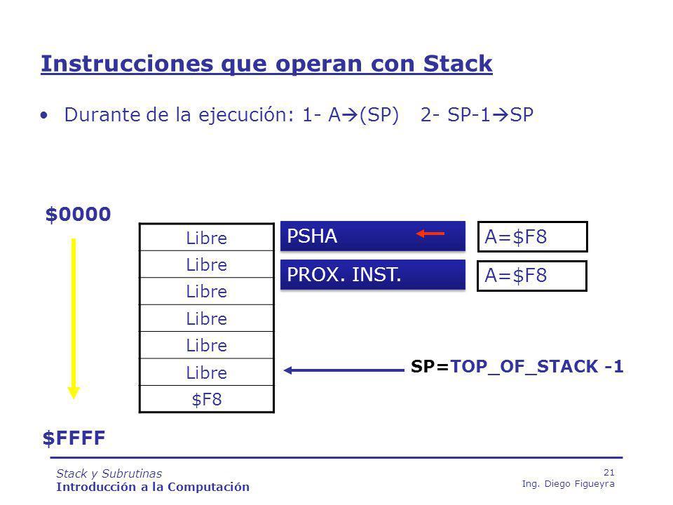 Stack y Subrutinas Introducción a la Computación 21 Ing.