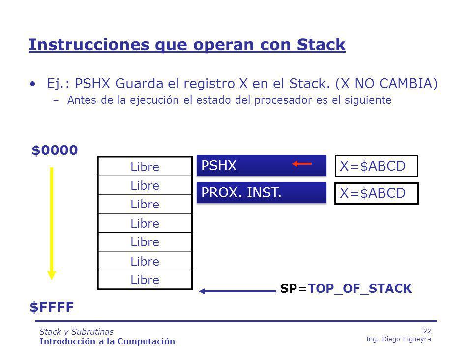 Stack y Subrutinas Introducción a la Computación 22 Ing.