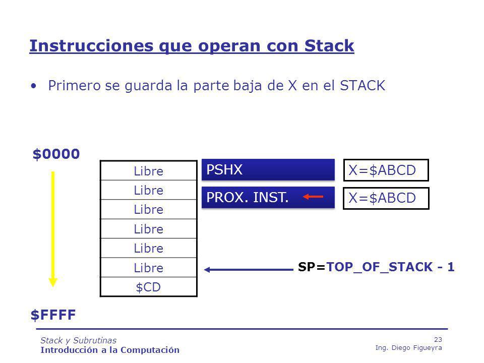 Stack y Subrutinas Introducción a la Computación 23 Ing.