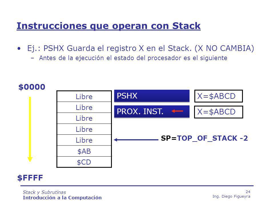 Stack y Subrutinas Introducción a la Computación 24 Ing.