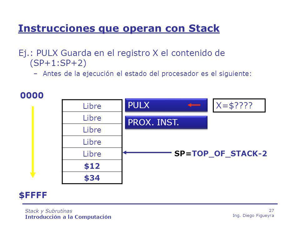 Stack y Subrutinas Introducción a la Computación 27 Ing.