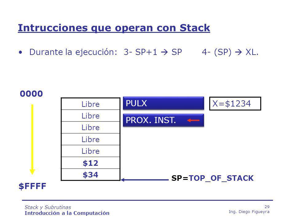 Stack y Subrutinas Introducción a la Computación 29 Ing.