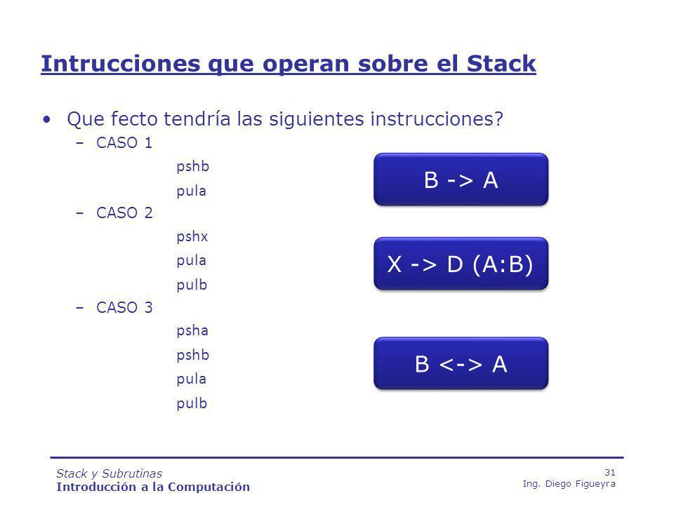 Stack y Subrutinas Introducción a la Computación 31 Ing.