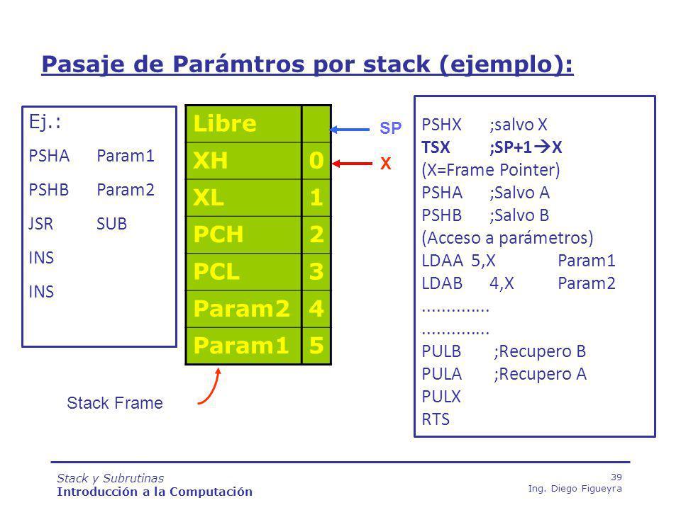 Stack y Subrutinas Introducción a la Computación 39 Ing.