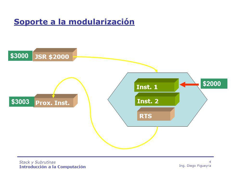 Stack y Subrutinas Introducción a la Computación 25 Ing.