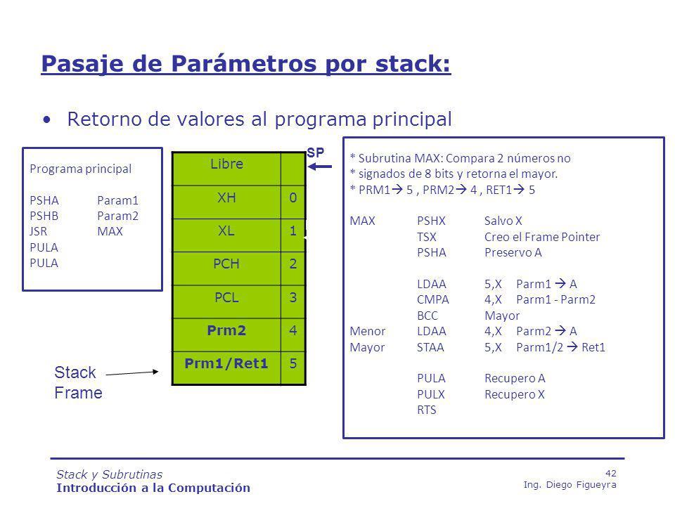 Stack y Subrutinas Introducción a la Computación 42 Ing.
