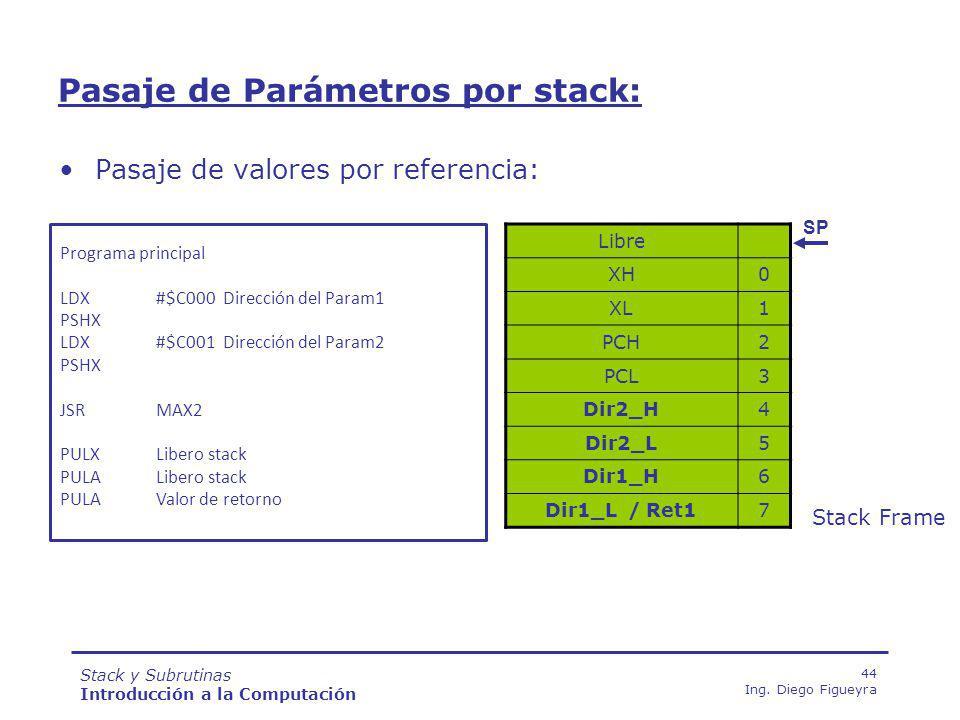 Stack y Subrutinas Introducción a la Computación 44 Ing.