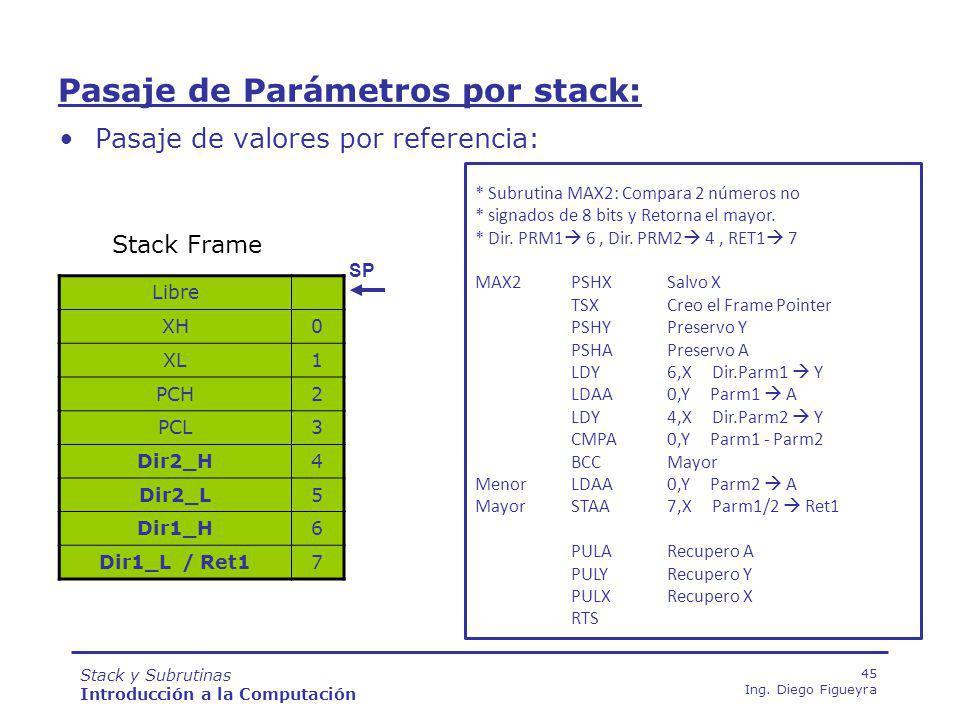 Stack y Subrutinas Introducción a la Computación 45 Ing.