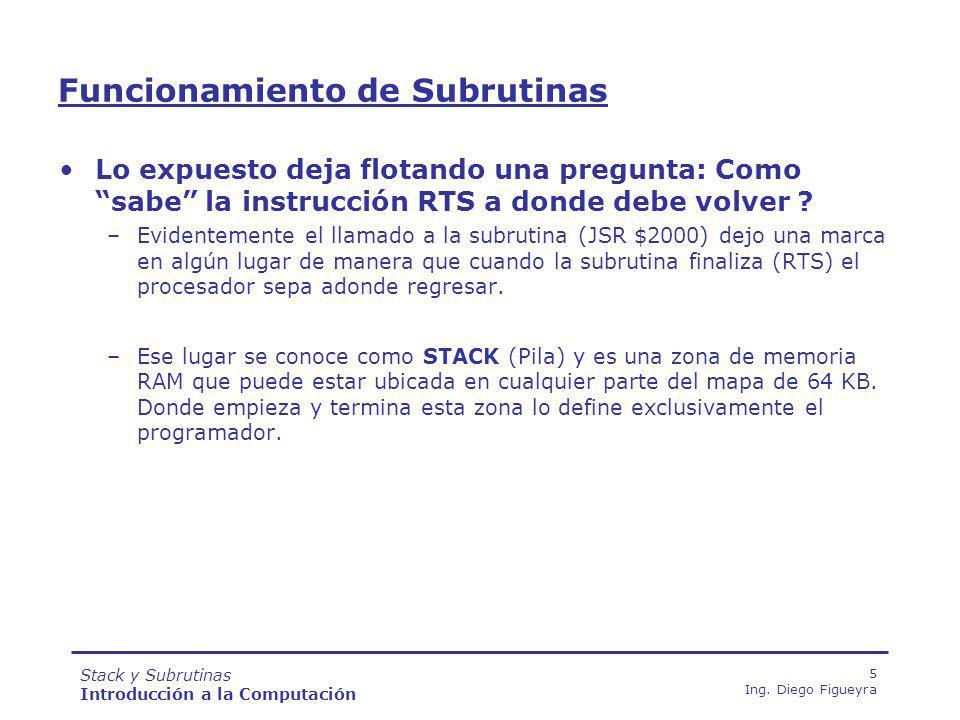 Stack y Subrutinas Introducción a la Computación 16 Ing.