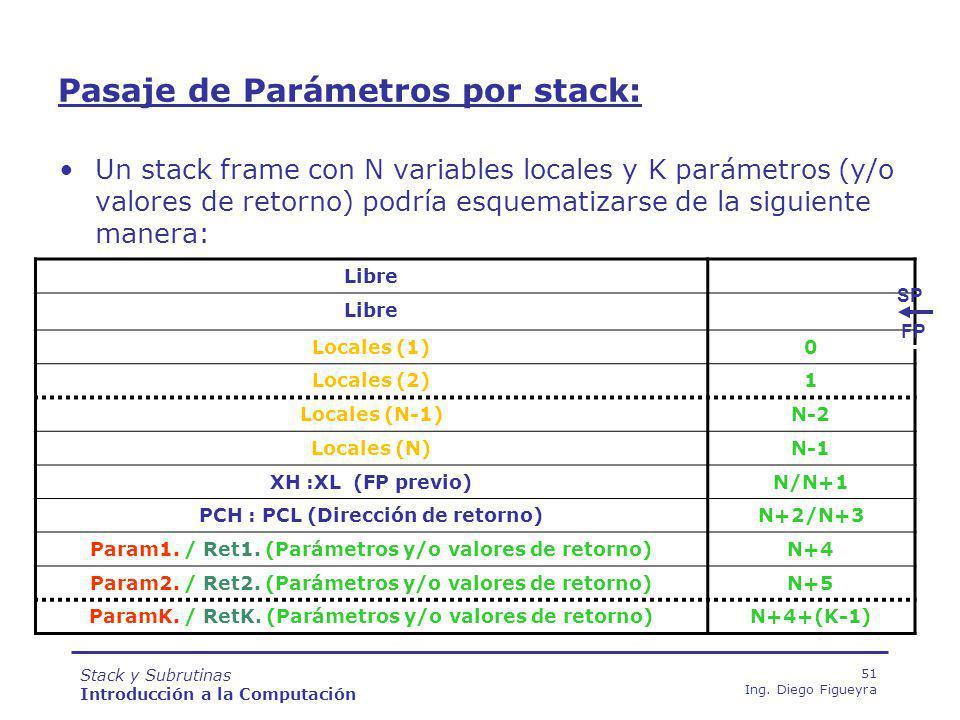 Stack y Subrutinas Introducción a la Computación 51 Ing.