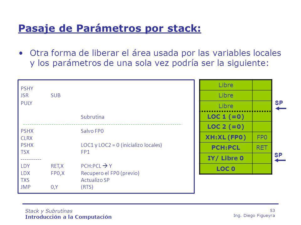 Stack y Subrutinas Introducción a la Computación 53 Ing.