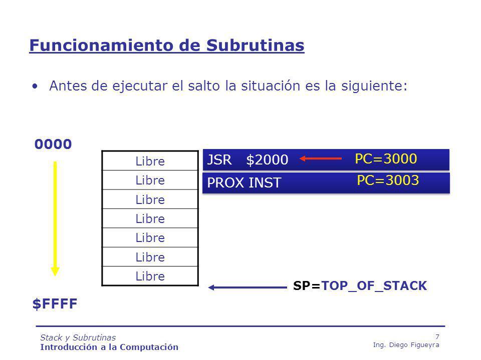 Stack y Subrutinas Introducción a la Computación 58 Ing. Diego Figueyra