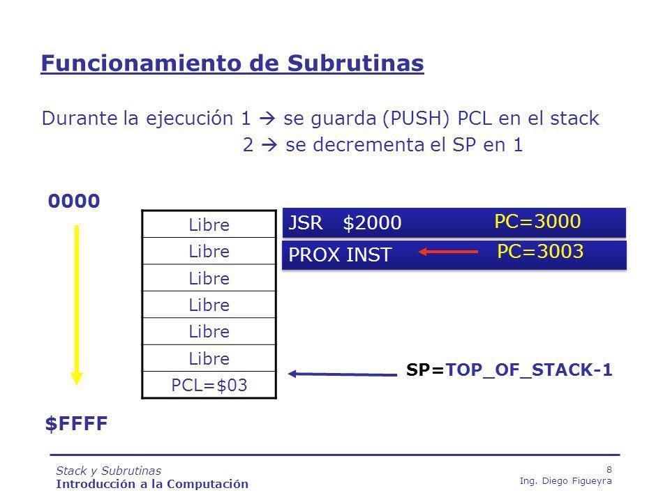 Stack y Subrutinas Introducción a la Computación 19 Ing.
