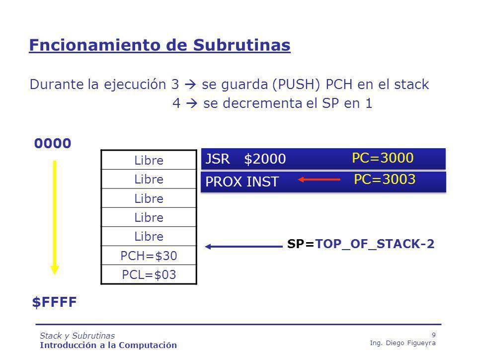 Stack y Subrutinas Introducción a la Computación 20 Ing.