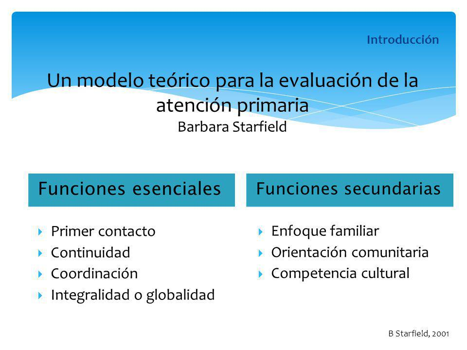 Un modelo teórico para la evaluación de la atención primaria Barbara Starfield Introducción B Starfield, 2001 Primer contacto Continuidad Coordinación