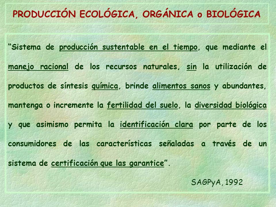 Sistema de producción sustentable en el tiempo, que mediante el manejo racional de los recursos naturales, sin la utilización de productos de síntesis