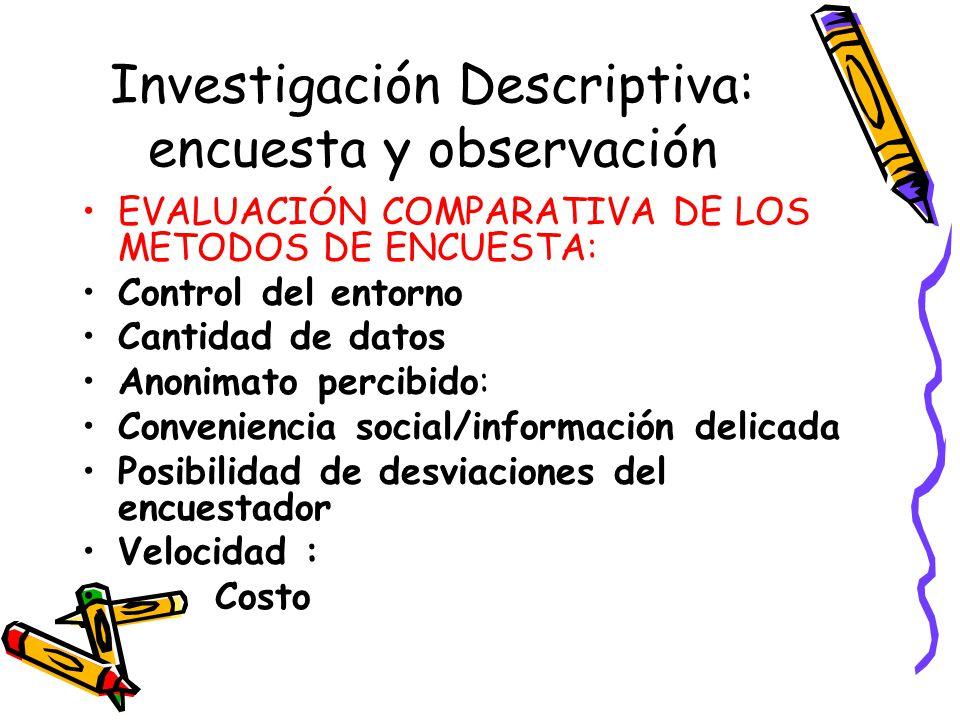 Investigación Descriptiva: encuesta y observación EVALUACIÓN COMPARATIVA DE LOS METODOS DE ENCUESTA: Control del entorno Cantidad de datos Anonimato percibido: Conveniencia social/información delicada Posibilidad de desviaciones del encuestador Velocidad : Costo