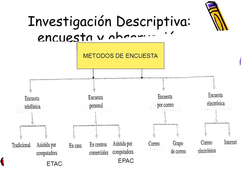Investigación Descriptiva: encuesta y observación METODOS DE ENCUESTA ETAC EPAC