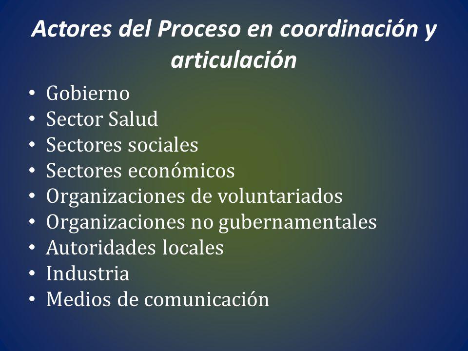Actores del Proceso en coordinación y articulación Gobierno Sector Salud Sectores sociales Sectores económicos Organizaciones de voluntariados Organiz