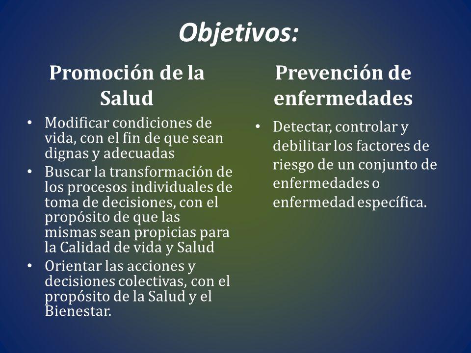 Objetivos: Promoción de la Salud Modificar condiciones de vida, con el fin de que sean dignas y adecuadas Buscar la transformación de los procesos ind