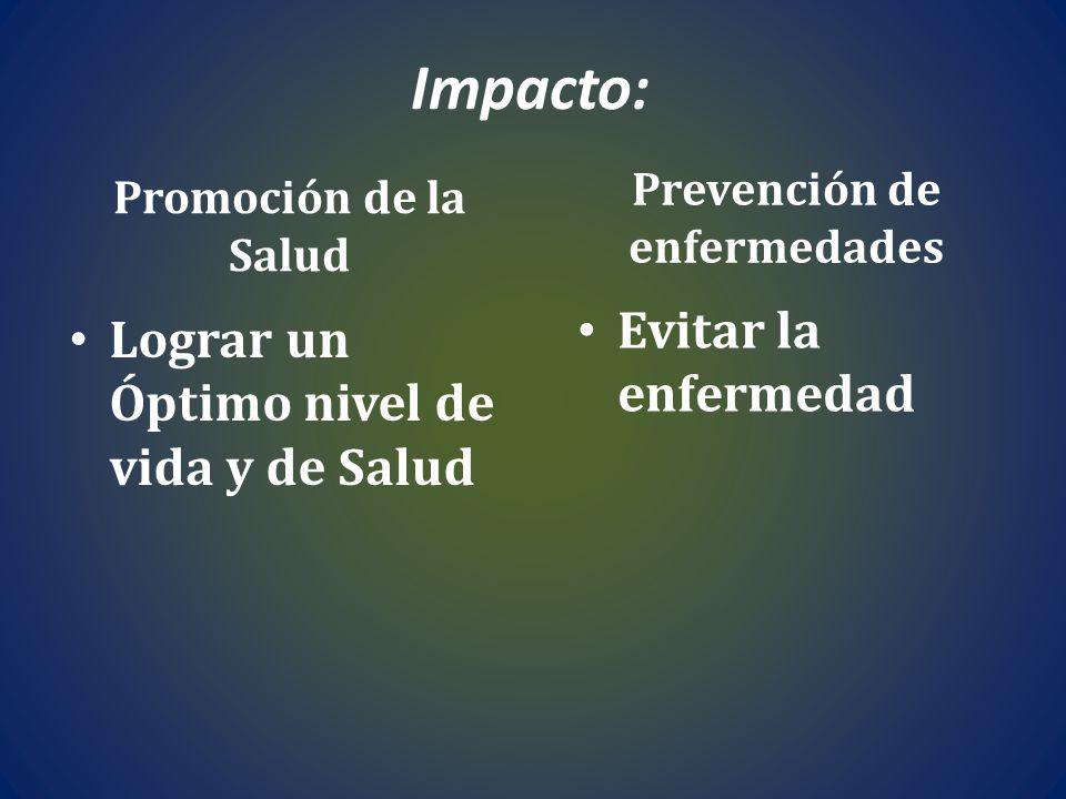 Impacto: Promoción de la Salud Lograr un Óptimo nivel de vida y de Salud Prevención de enfermedades Evitar la enfermedad