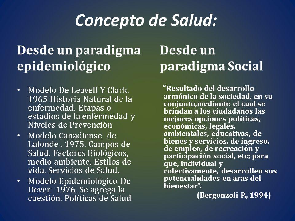 Concepto de Salud: Desde un paradigma epidemiológico Modelo De Leavell Y Clark. 1965 Historia Natural de la enfermedad. Etapas o estadios de la enferm