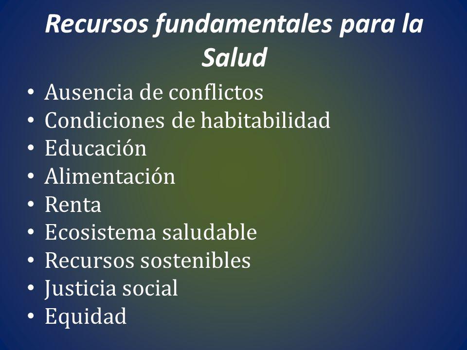 Recursos fundamentales para la Salud Ausencia de conflictos Condiciones de habitabilidad Educación Alimentación Renta Ecosistema saludable Recursos so