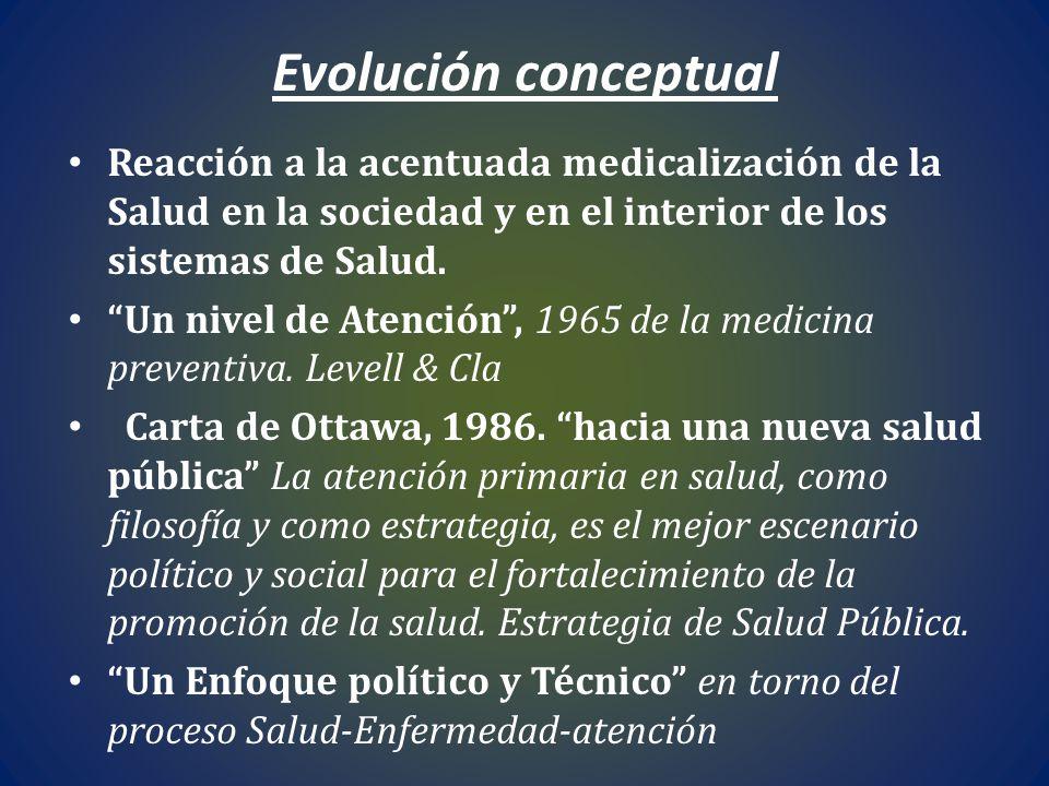 Evolución conceptual Reacción a la acentuada medicalización de la Salud en la sociedad y en el interior de los sistemas de Salud. Un nivel de Atención