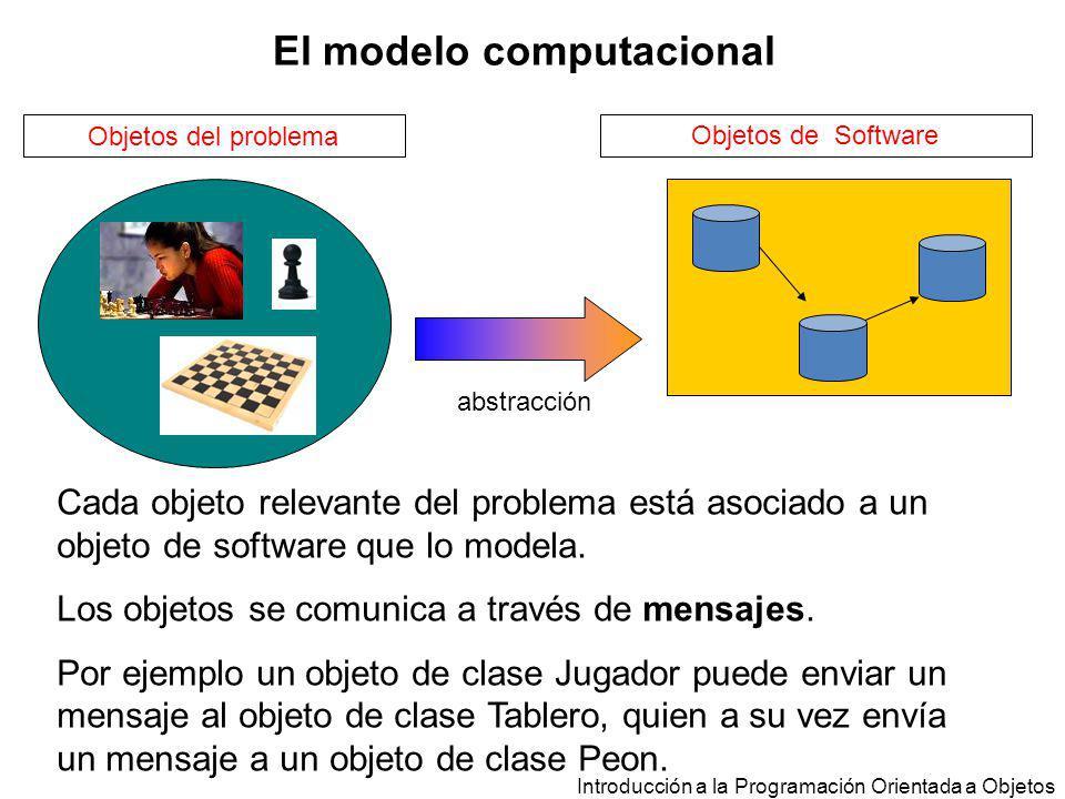 Objetos del problema Objetos de Software abstracción Cada objeto relevante del problema está asociado a un objeto de software que lo modela. Los objet