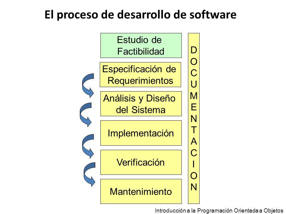 Introducción a la Programación Orientada a Objetos El producto final de este proceso es un sistema de software documentado que resuelve el problema planteado por la especificación de requerimientos.