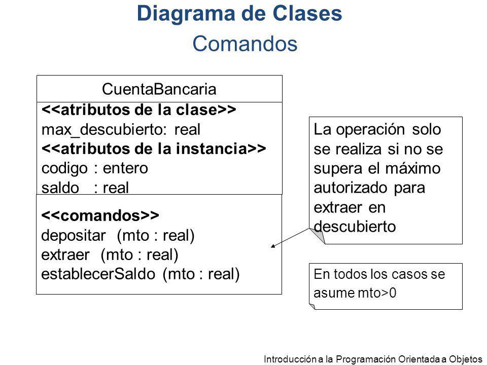 Introducción a la Programación Orientada a Objetos > depositar (mto : real) extraer (mto : real) establecerSaldo (mto : real) La operación solo se rea