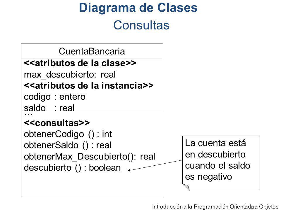 Introducción a la Programación Orientada a Objetos … > obtenerCodigo () : int obtenerSaldo () : real obtenerMax_Descubierto(): real descubierto () : b