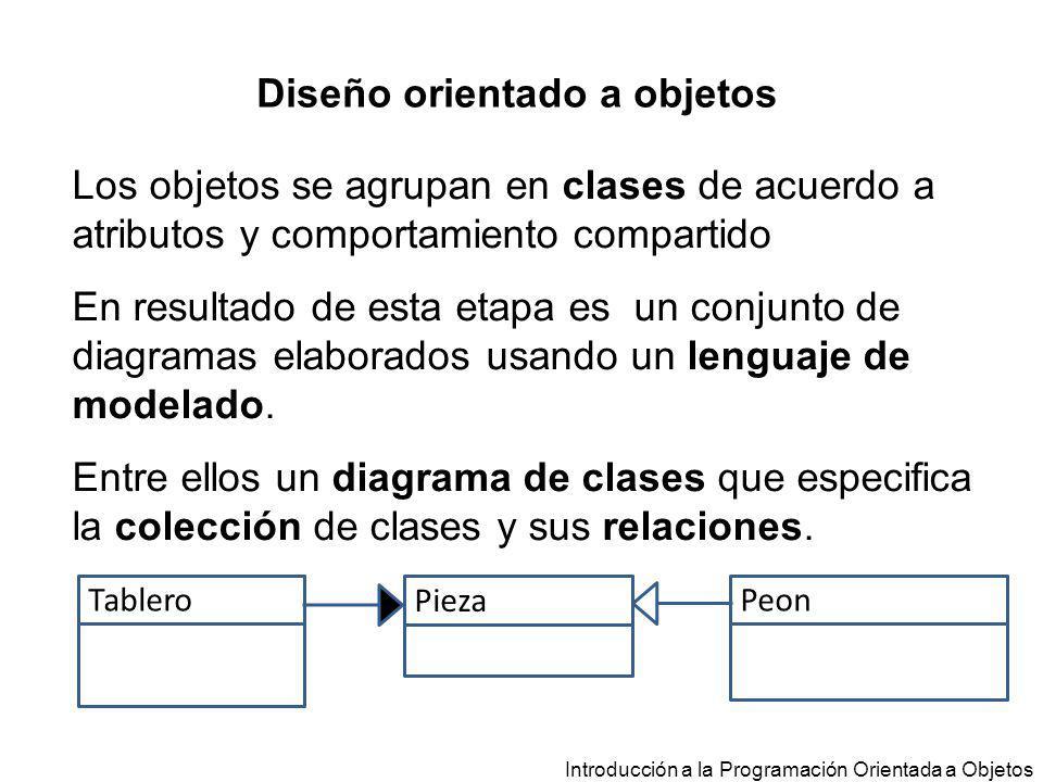 El diseño de cada clase especifica los siguientes elementos: Nombre Atributos Servicios Responsabilidades Introducción a la Programación Orientada a Objetos