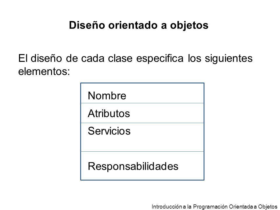 El diseño de cada clase especifica los siguientes elementos: Nombre Atributos Servicios Responsabilidades Introducción a la Programación Orientada a O