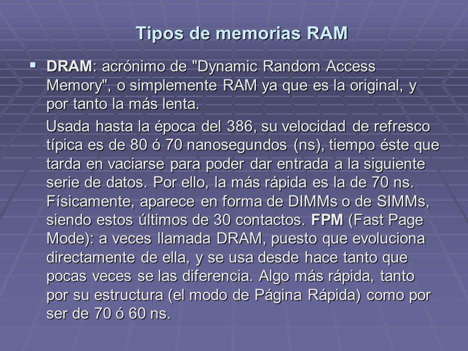 Tipos de memorias RAM DRAM: acrónimo de