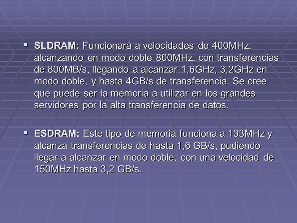 SLDRAM: Funcionará a velocidades de 400MHz, alcanzando en modo doble 800MHz, con transferencias de 800MB/s, llegando a alcanzar 1,6GHz, 3,2GHz en modo