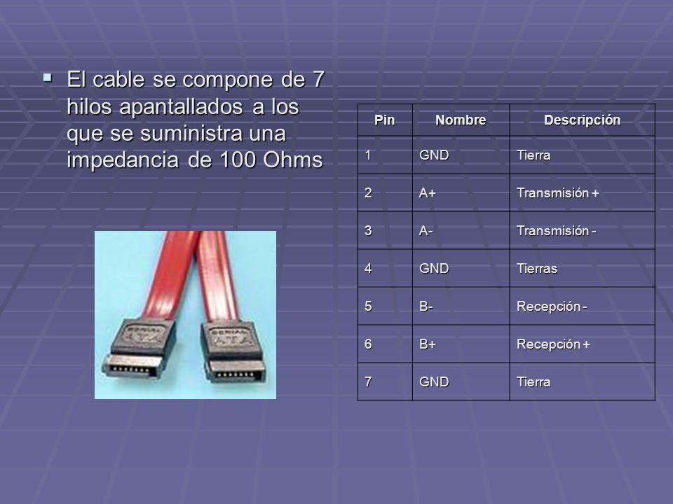 El cable se compone de 7 hilos apantallados a los que se suministra una impedancia de 100 Ohms El cable se compone de 7 hilos apantallados a los que s