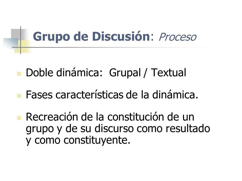 Grupo de Discusión: Proceso Doble dinámica: Grupal / Textual Fases características de la dinámica. Recreación de la constitución de un grupo y de su d