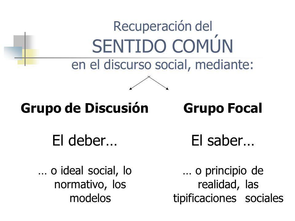 Recuperación del SENTIDO COMÚN en el discurso social, mediante: Grupo de Discusión El deber… … o ideal social, lo normativo, los modelos Grupo Focal E