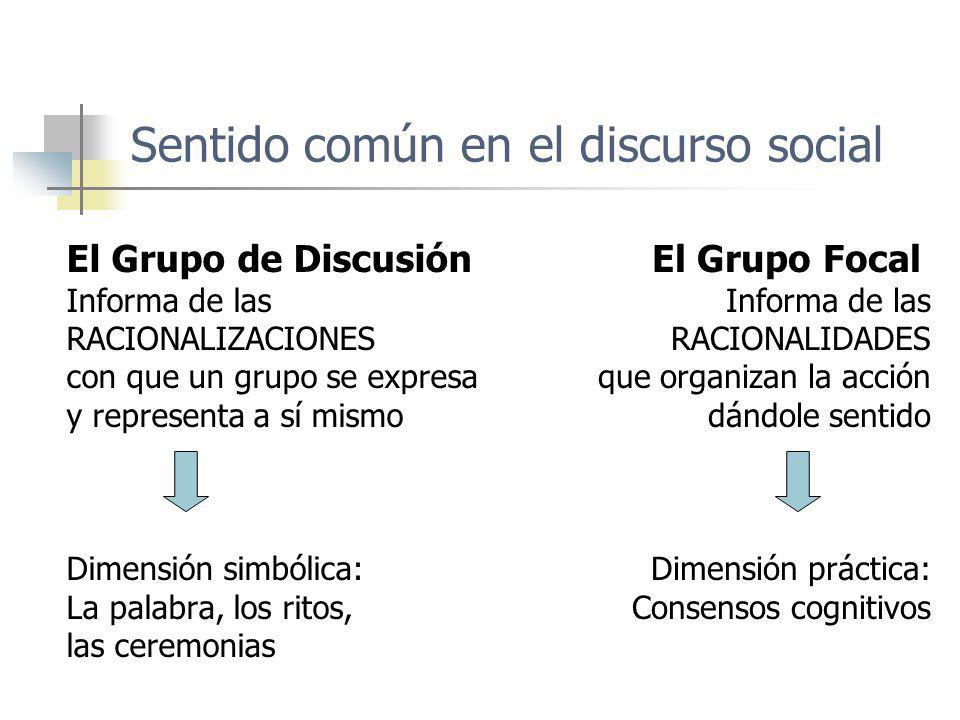 Sentido común en el discurso social El Grupo de Discusión Informa de las RACIONALIZACIONES con que un grupo se expresa y representa a sí mismo Dimensi