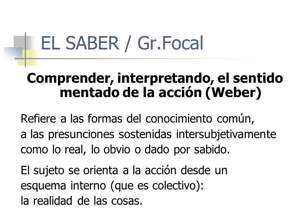 EL SABER / Gr.Focal Comprender, interpretando, el sentido mentado de la acción (Weber) Refiere a las formas del conocimiento común, a las presunciones