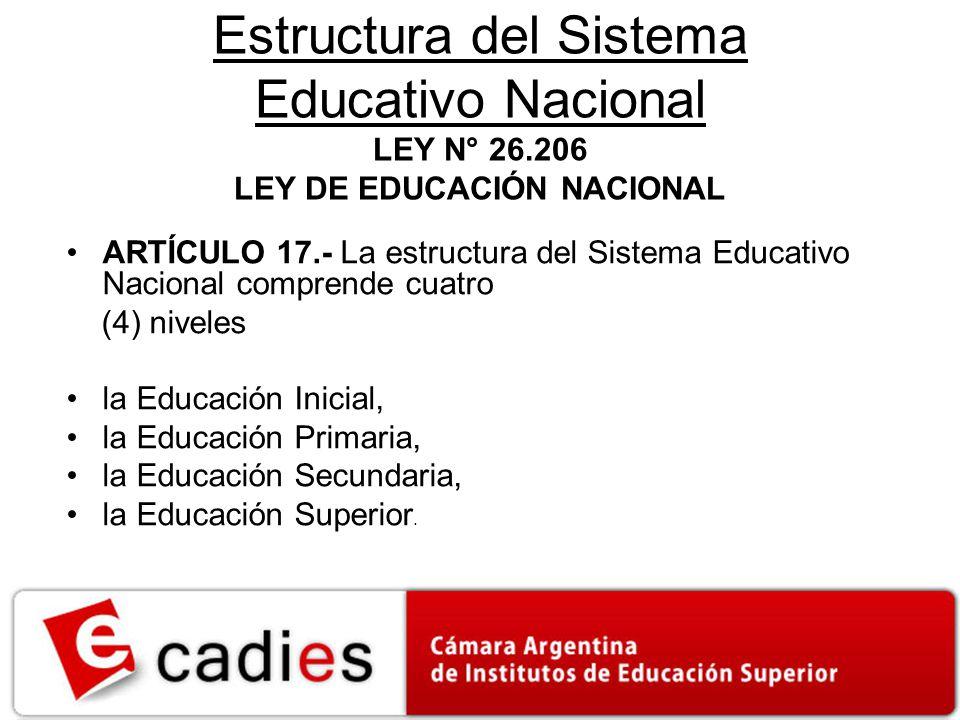Estructura del Sistema Educativo Nacional LEY N° 26.206 LEY DE EDUCACIÓN NACIONAL ARTÍCULO 17.- La estructura del Sistema Educativo Nacional comprende cuatro (4) niveles la Educación Inicial, la Educación Primaria, la Educación Secundaria, la Educación Superior.