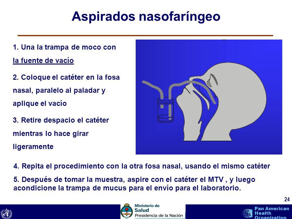 Toma de Muestras del Laboratorio de Microbiologa y Parasitologa