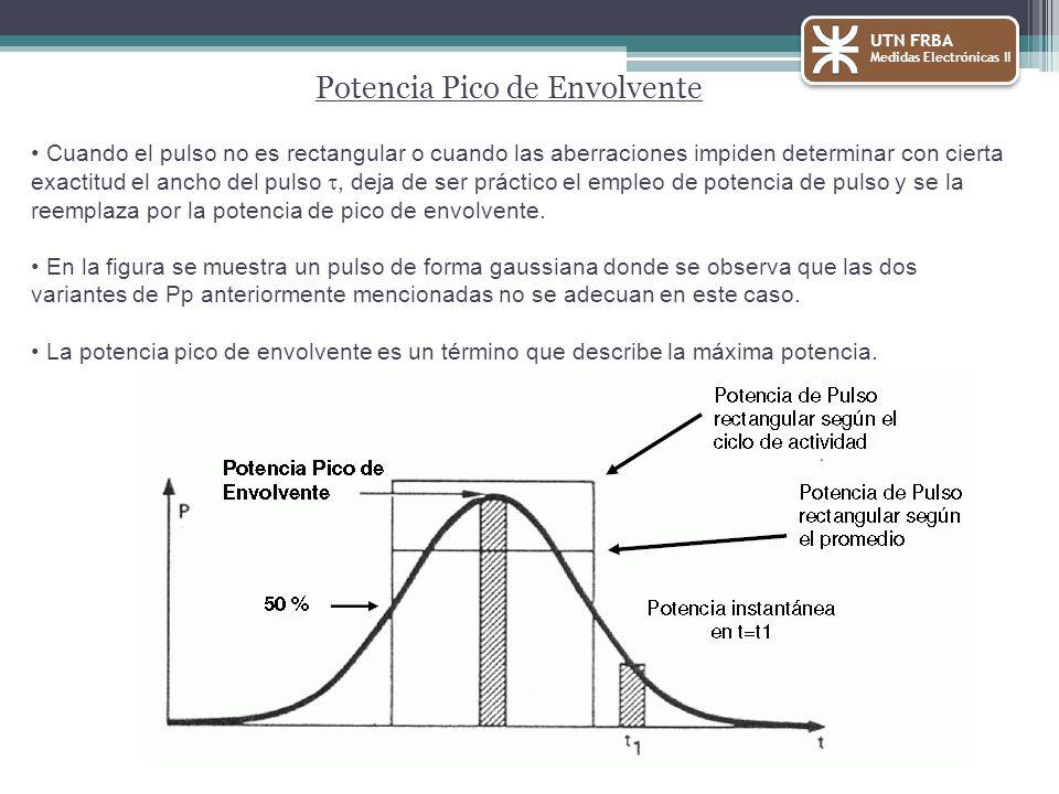 Cuando el pulso no es rectangular o cuando las aberraciones impiden determinar con cierta exactitud el ancho del pulso, deja de ser práctico el empleo de potencia de pulso y se la reemplaza por la potencia de pico de envolvente.