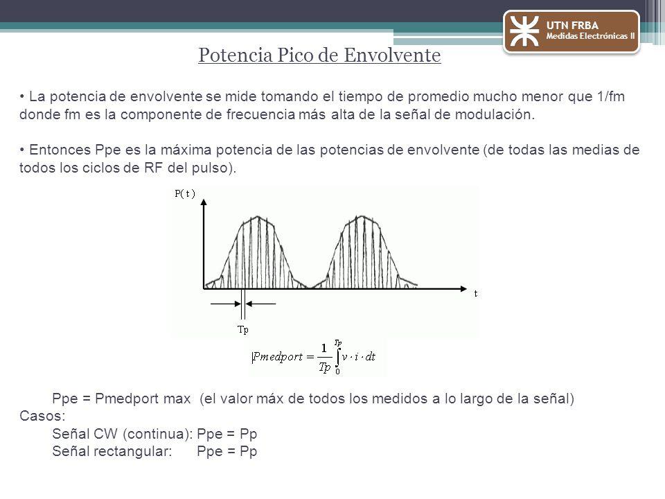 La potencia de envolvente se mide tomando el tiempo de promedio mucho menor que 1/fm donde fm es la componente de frecuencia más alta de la señal de modulación.