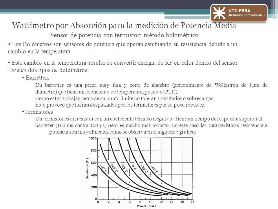 Los Bolómetros son sensores de potencia que operan cambiando su resistencia debido a un cambio en la temperatura.