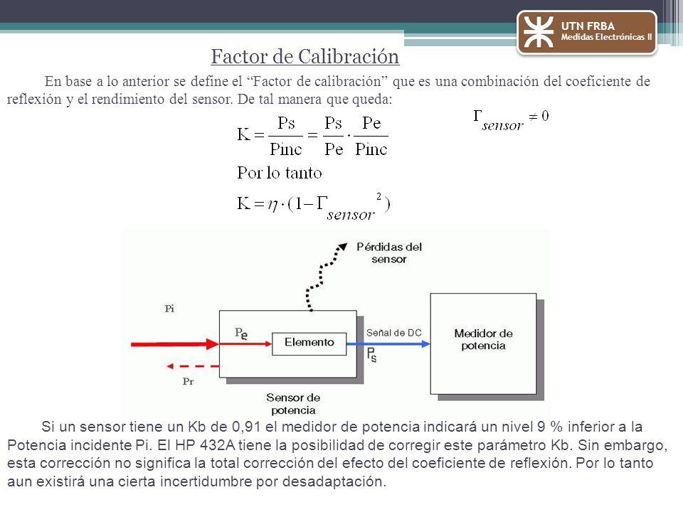 En base a lo anterior se define el Factor de calibración que es una combinación del coeficiente de reflexión y el rendimiento del sensor.