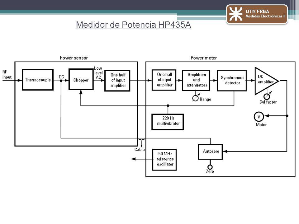 UTN FRBA Medidas Electrónicas II Medidor de Potencia HP435A
