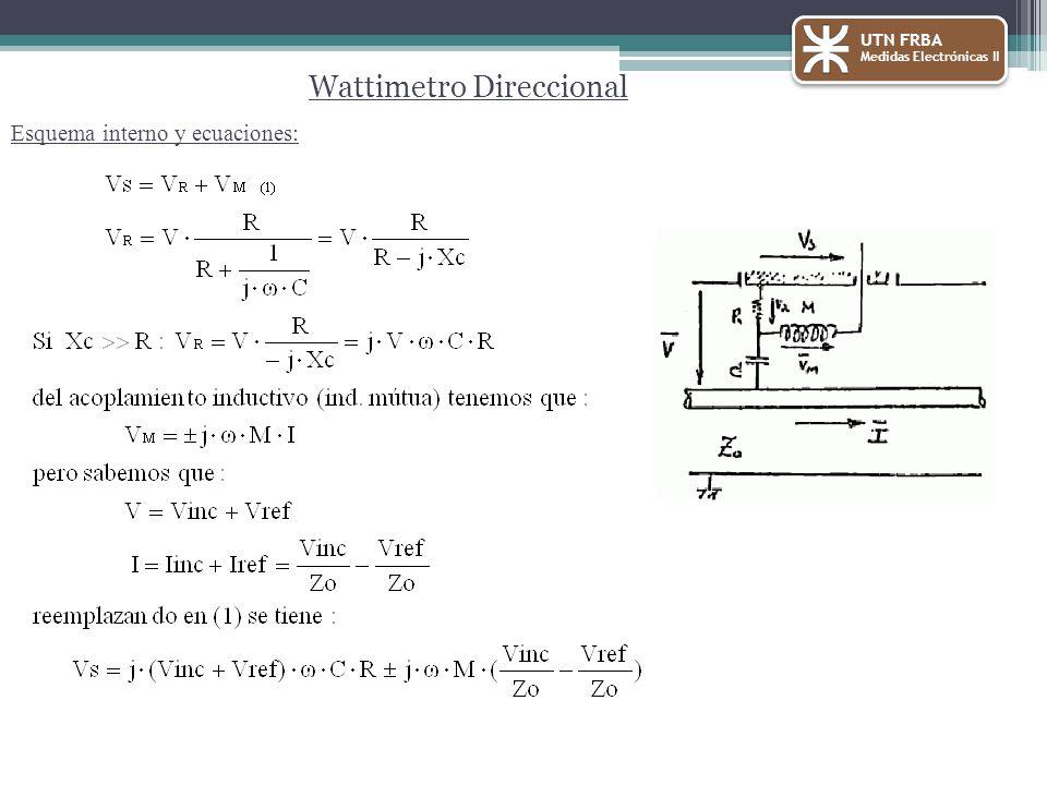 Wattimetro Direccional Esquema interno y ecuaciones: UTN FRBA Medidas Electrónicas II